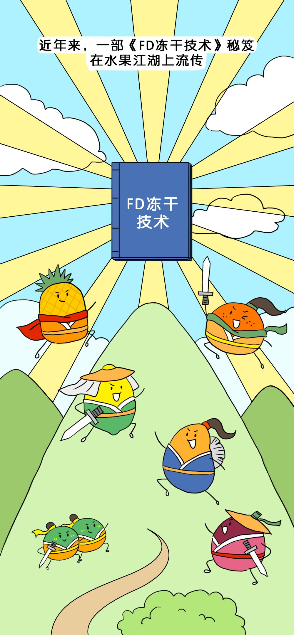 一块果萃FD冻干技术科普手绘长图切图-01