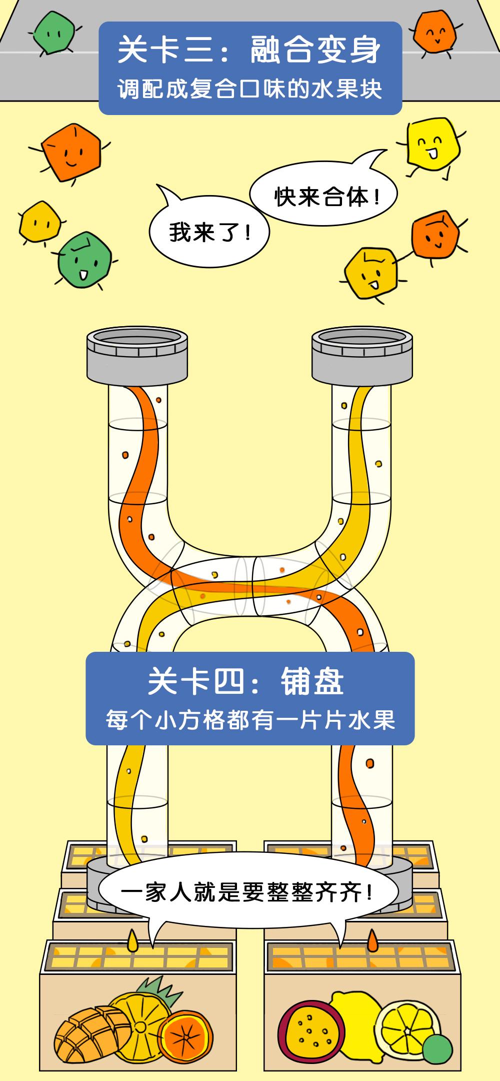 一块果萃FD冻干技术科普手绘长图切图-04