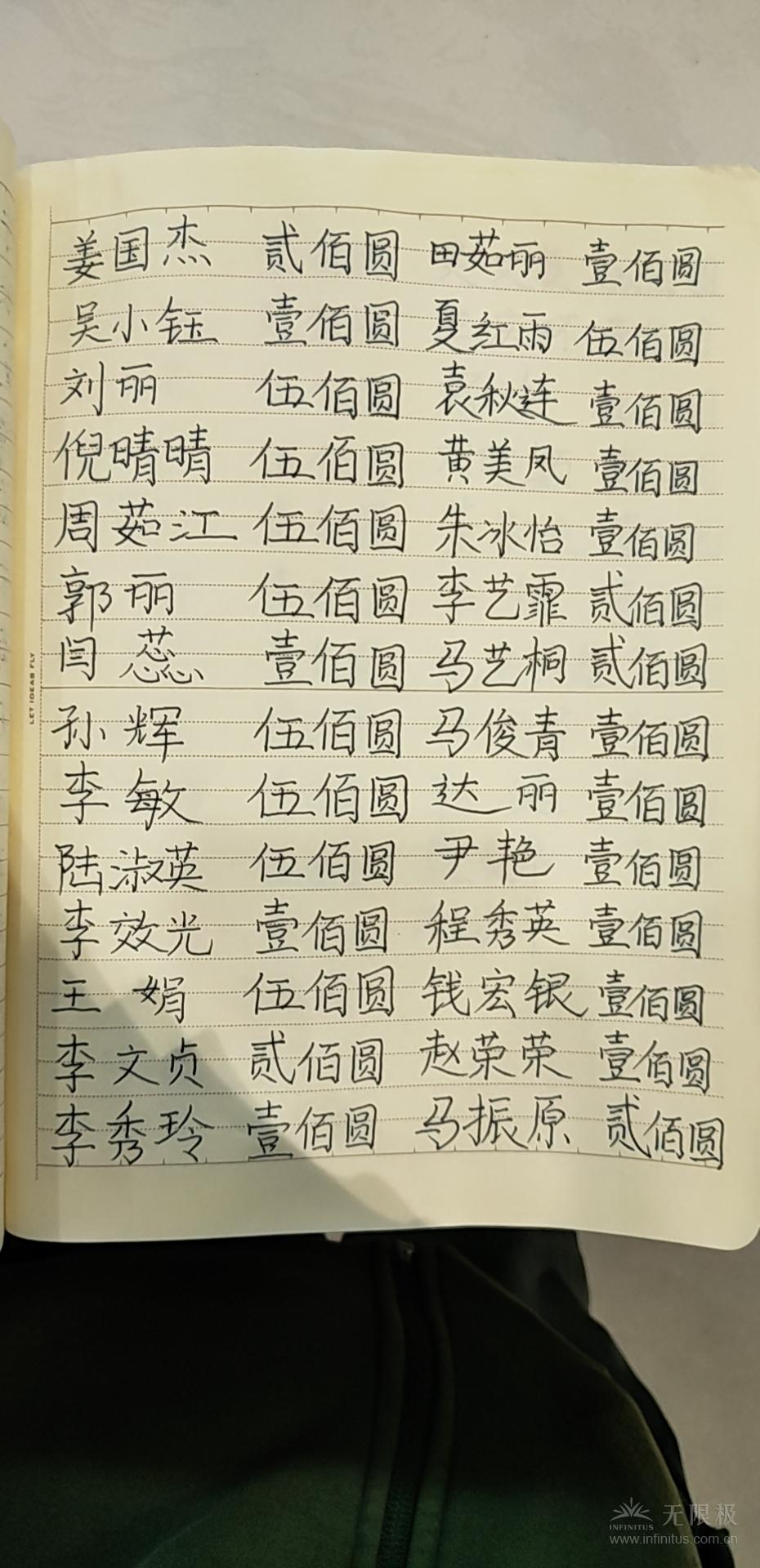 2 辽宁地区的无限极志愿者捐款明细