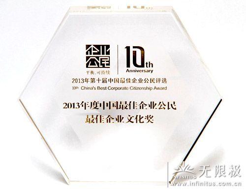 """我司蝉联""""中国最佳企业公民?最佳企业文化奖"""""""