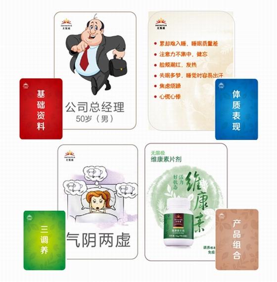 顾客基本资料、体质表现、三调养、产品组合四种卡片
