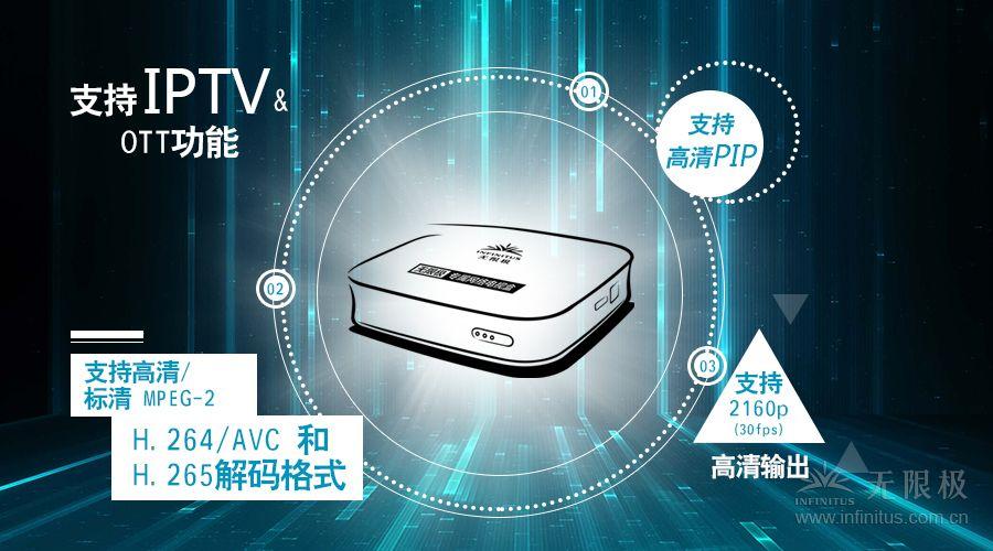 无限极专属网络电视盒发布上市