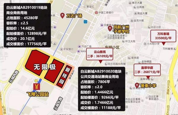 李锦记健康产品集团以20.1亿购入广州市白云新城商业地块