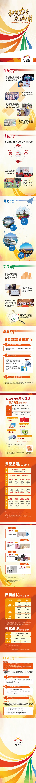 2018重大举措&2018行动纲领(长图)