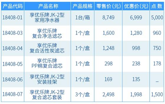 2、新品价格信息表格截图