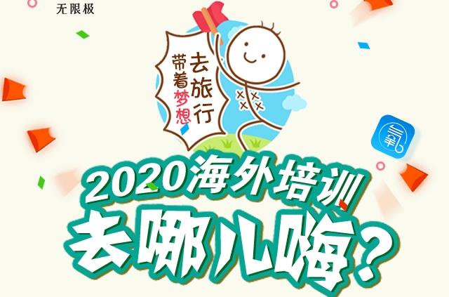 2020海外培训去哪嗨竞猜活动获奖名单