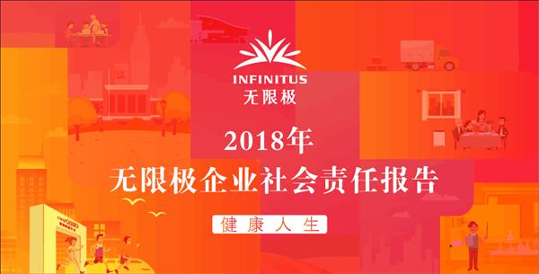 《2018年大发时时彩-极速时时彩开奖企业社会责任报告》发布