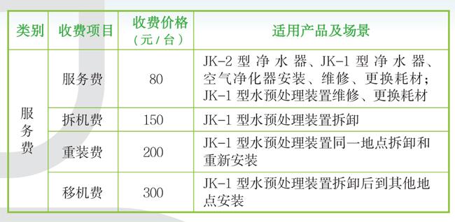 01-上门服务收费标准