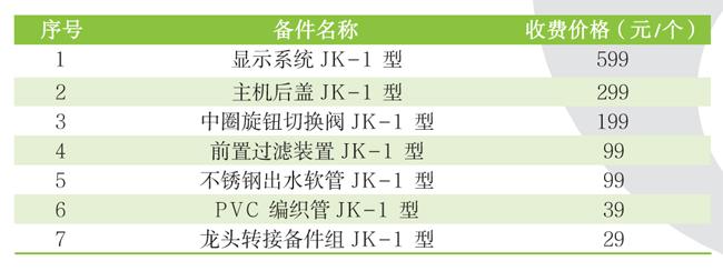 04-JK-1上门服务收费标准