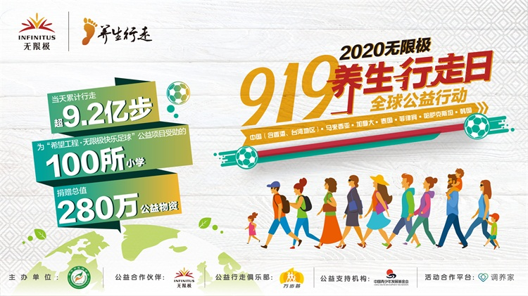 行走超9.2亿步,无限极捐280万元物资支持青少年事业发展